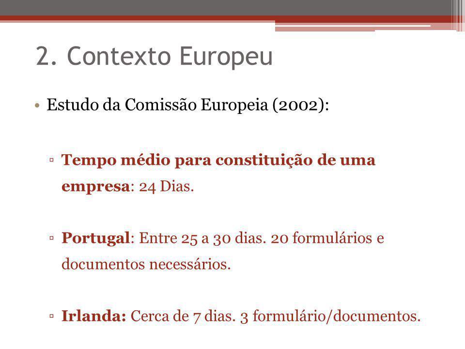 2. Contexto Europeu Estudo da Comissão Europeia (2002): Tempo médio para constituição de uma empresa: 24 Dias. Portugal: Entre 25 a 30 dias. 20 formul