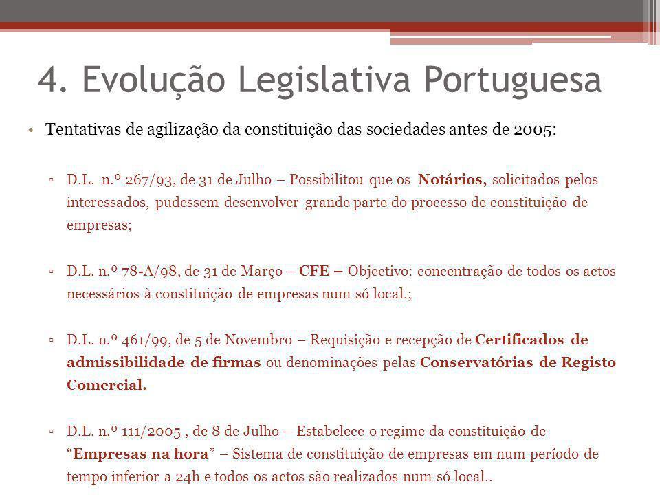 4. Evolução Legislativa Portuguesa Tentativas de agilização da constituição das sociedades antes de 2005: D.L. n.º 267/93, de 31 de Julho – Possibilit