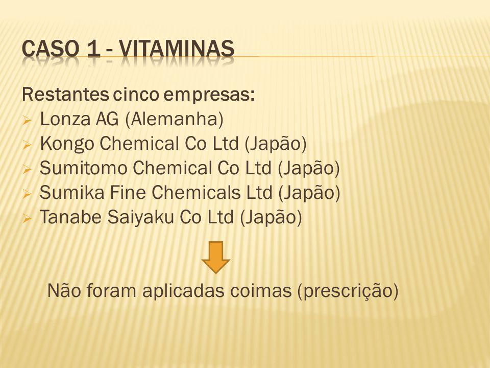 Restantes cinco empresas: Lonza AG (Alemanha) Kongo Chemical Co Ltd (Japão) Sumitomo Chemical Co Ltd (Japão) Sumika Fine Chemicals Ltd (Japão) Tanabe Saiyaku Co Ltd (Japão) Não foram aplicadas coimas (prescrição)