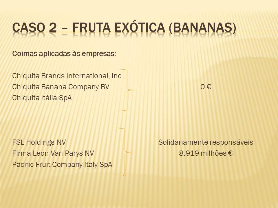 Coimas aplicadas às empresas: Chiquita Brands International, Inc. Chiquita Banana Company BV Chiquita Itália SpA FSL Holdings NV Firma Leon Van Parys