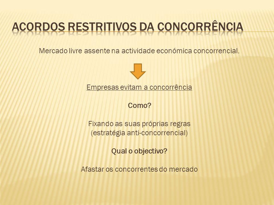 Mercado livre assente na actividade económica concorrencial.