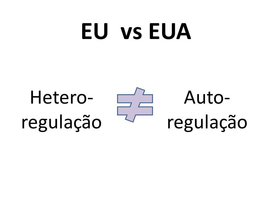 EU vs EUA Hetero- regulação Auto- regulação