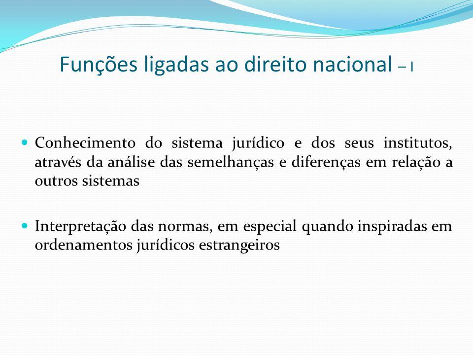 Funções ligadas ao direito nacional – I Conhecimento do sistema jurídico e dos seus institutos, através da análise das semelhanças e diferenças em rel