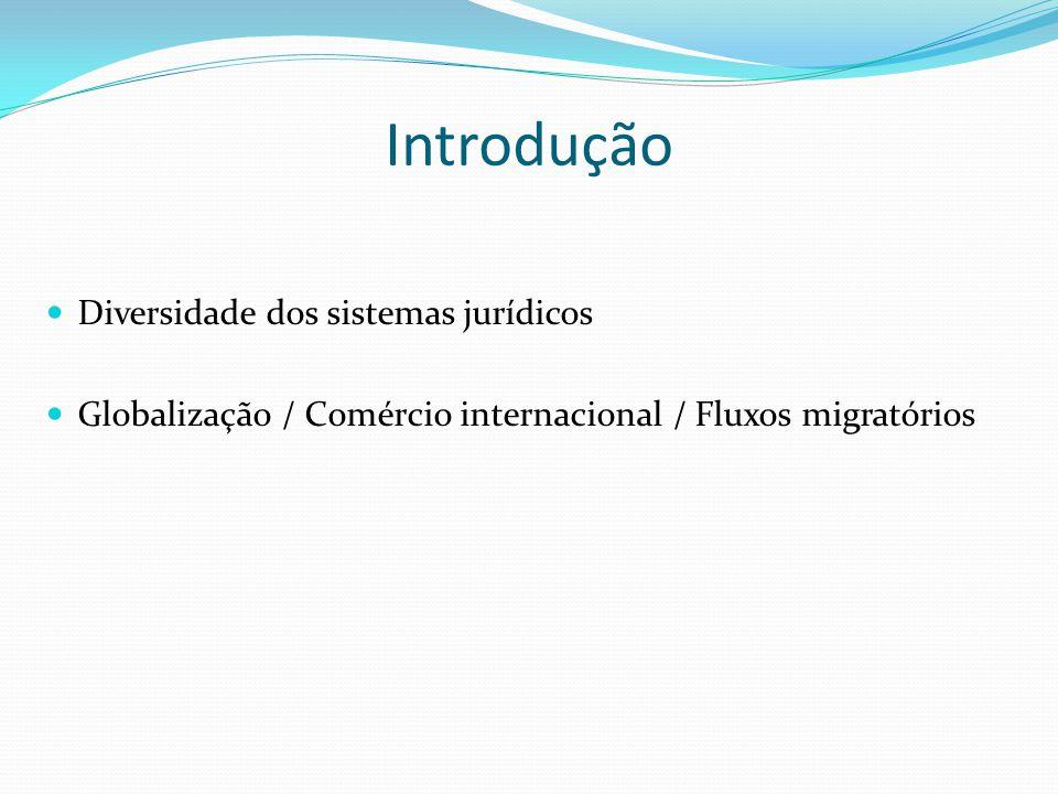 Introdução Diversidade dos sistemas jurídicos Globalização / Comércio internacional / Fluxos migratórios