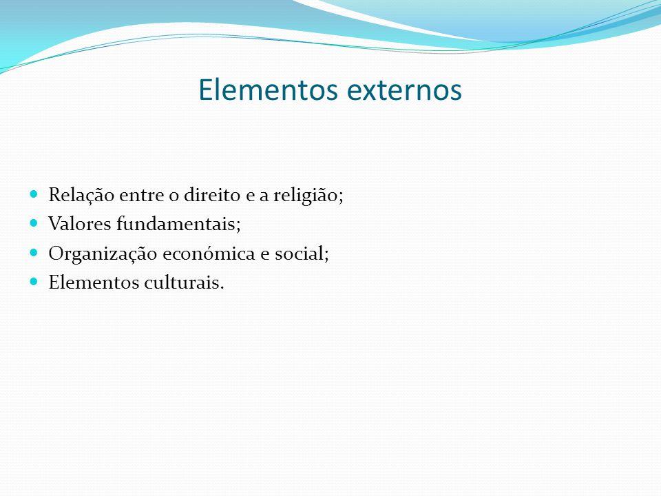 Elementos externos Relação entre o direito e a religião; Valores fundamentais; Organização económica e social; Elementos culturais.