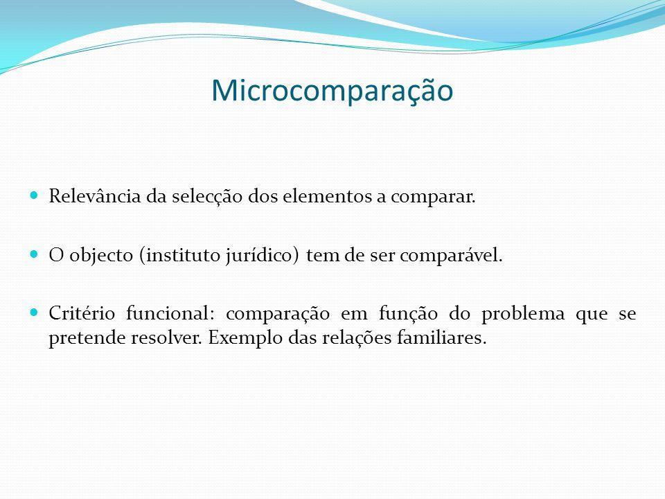 Microcomparação Relevância da selecção dos elementos a comparar. O objecto (instituto jurídico) tem de ser comparável. Critério funcional: comparação