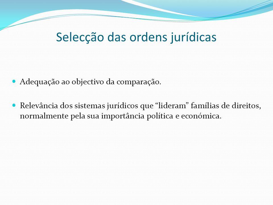 Selecção das ordens jurídicas Adequação ao objectivo da comparação. Relevância dos sistemas jurídicos que lideram famílias de direitos, normalmente pe