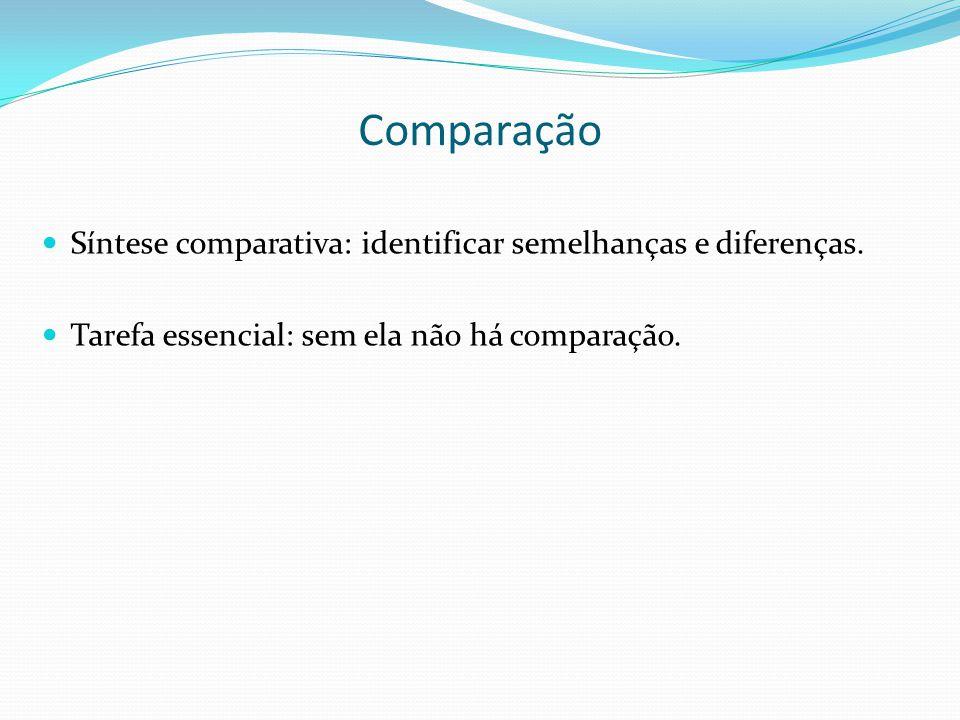 Comparação Síntese comparativa: identificar semelhanças e diferenças. Tarefa essencial: sem ela não há comparação.