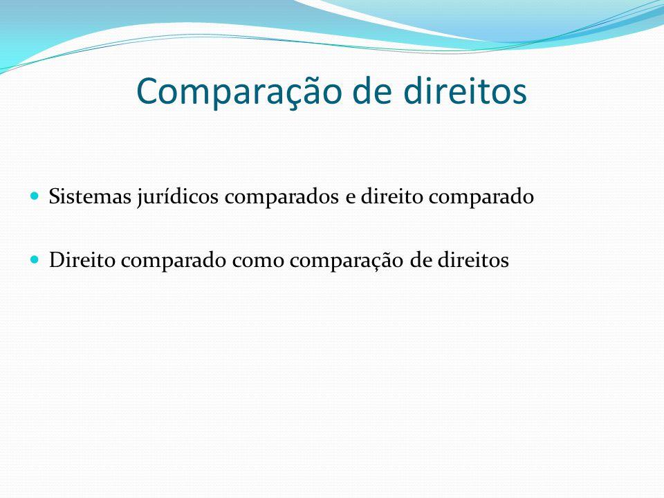 Comparação de direitos Sistemas jurídicos comparados e direito comparado Direito comparado como comparação de direitos