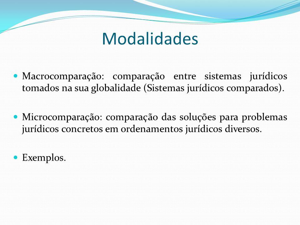 Modalidades Macrocomparação: comparação entre sistemas jurídicos tomados na sua globalidade (Sistemas jurídicos comparados). Microcomparação: comparaç