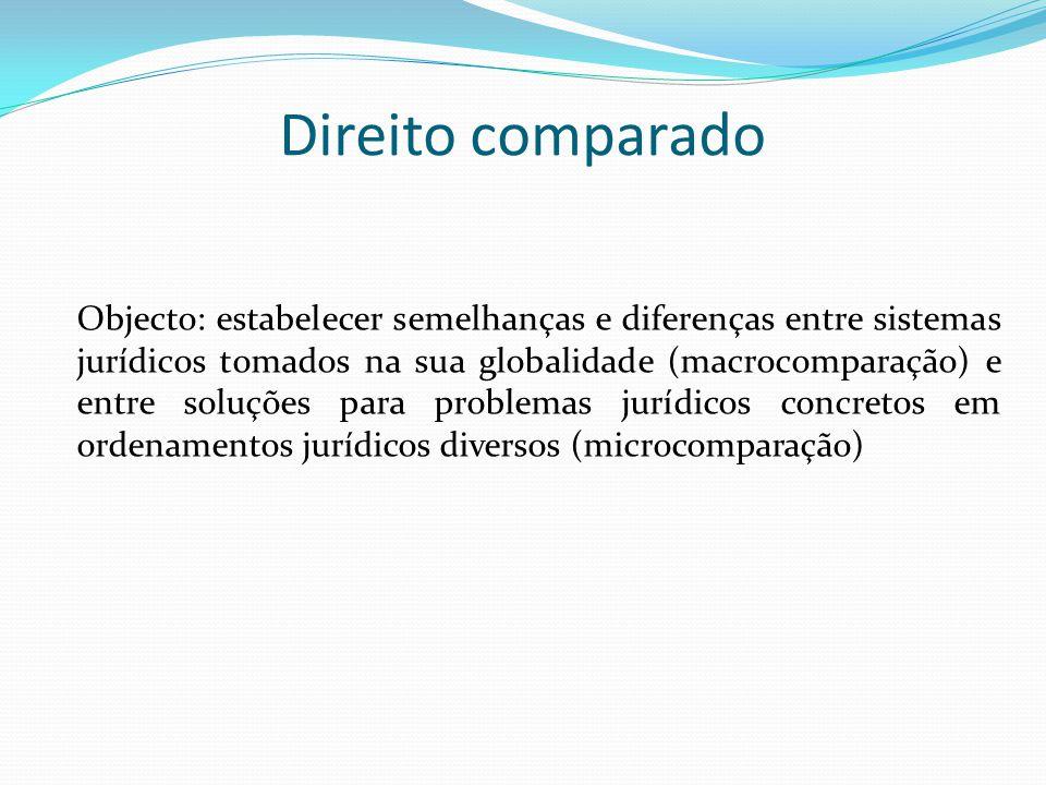 Direito comparado Objecto: estabelecer semelhanças e diferenças entre sistemas jurídicos tomados na sua globalidade (macrocomparação) e entre soluções