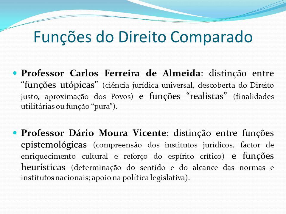 Funções do Direito Comparado Professor Carlos Ferreira de Almeida: distinção entre funções utópicas (ciência jurídica universal, descoberta do Direito