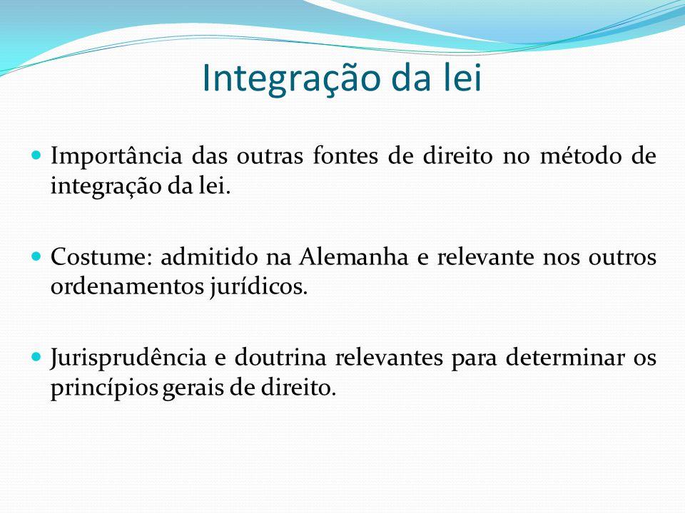 Integração da lei Importância das outras fontes de direito no método de integração da lei. Costume: admitido na Alemanha e relevante nos outros ordena