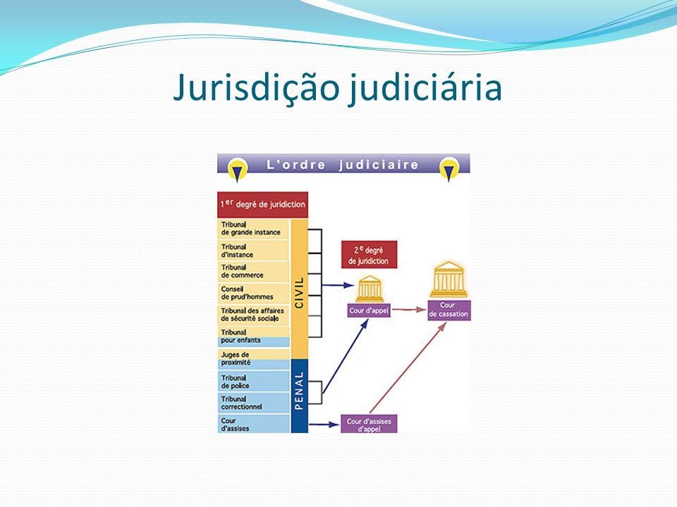 Jurisdição judiciária
