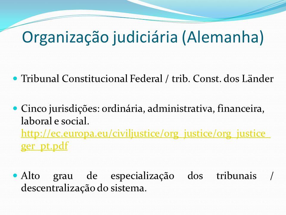 Organização judiciária (Alemanha) Tribunal Constitucional Federal / trib. Const. dos Länder Cinco jurisdições: ordinária, administrativa, financeira,