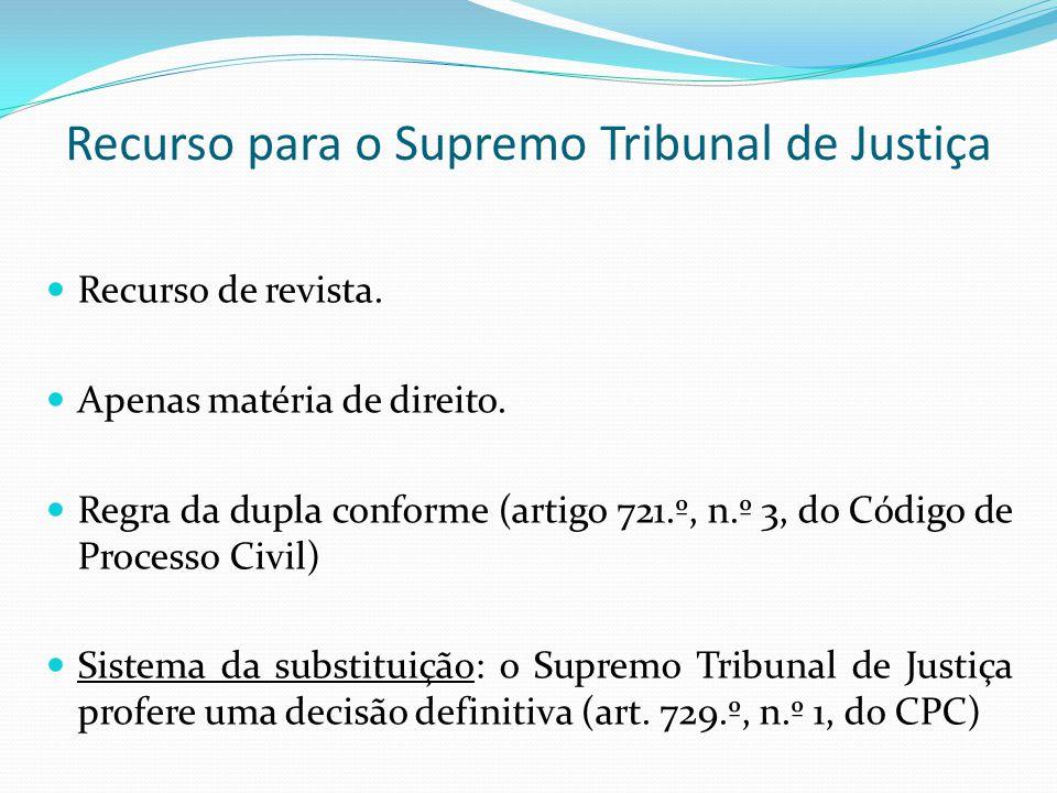 Recurso para o Supremo Tribunal de Justiça Recurso de revista. Apenas matéria de direito. Regra da dupla conforme (artigo 721.º, n.º 3, do Código de P