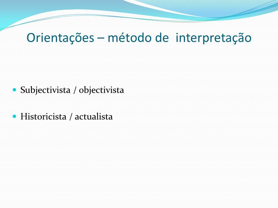 Orientações – método de interpretação Subjectivista / objectivista Historicista / actualista
