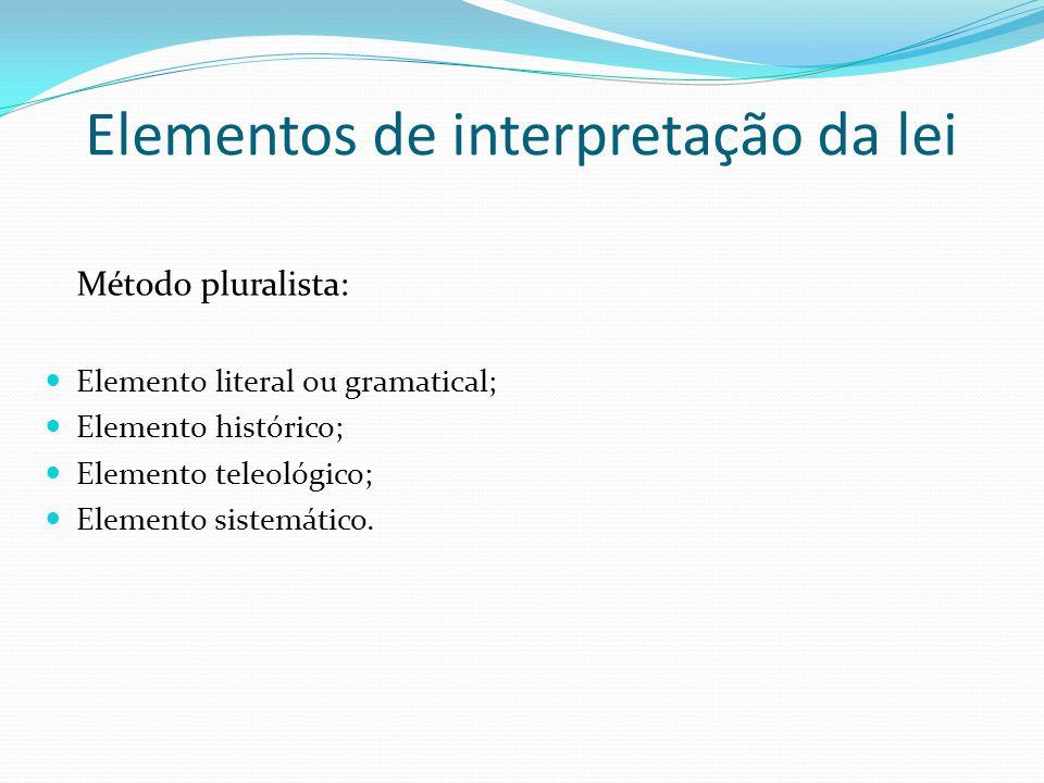 Elementos de interpretação da lei Método pluralista: Elemento literal ou gramatical; Elemento histórico; Elemento teleológico; Elemento sistemático.