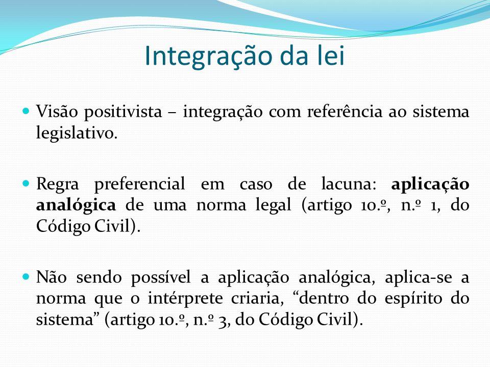 Integração da lei Visão positivista – integração com referência ao sistema legislativo. Regra preferencial em caso de lacuna: aplicação analógica de u