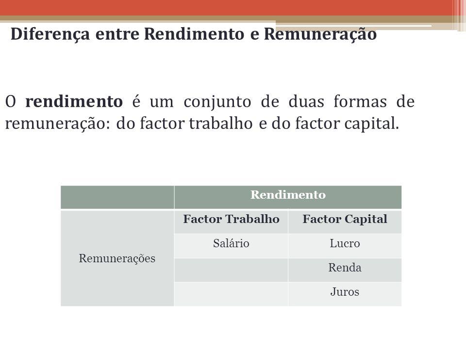 Diferença entre Rendimento e Remuneração O rendimento é um conjunto de duas formas de remuneração: do factor trabalho e do factor capital. Rendimento