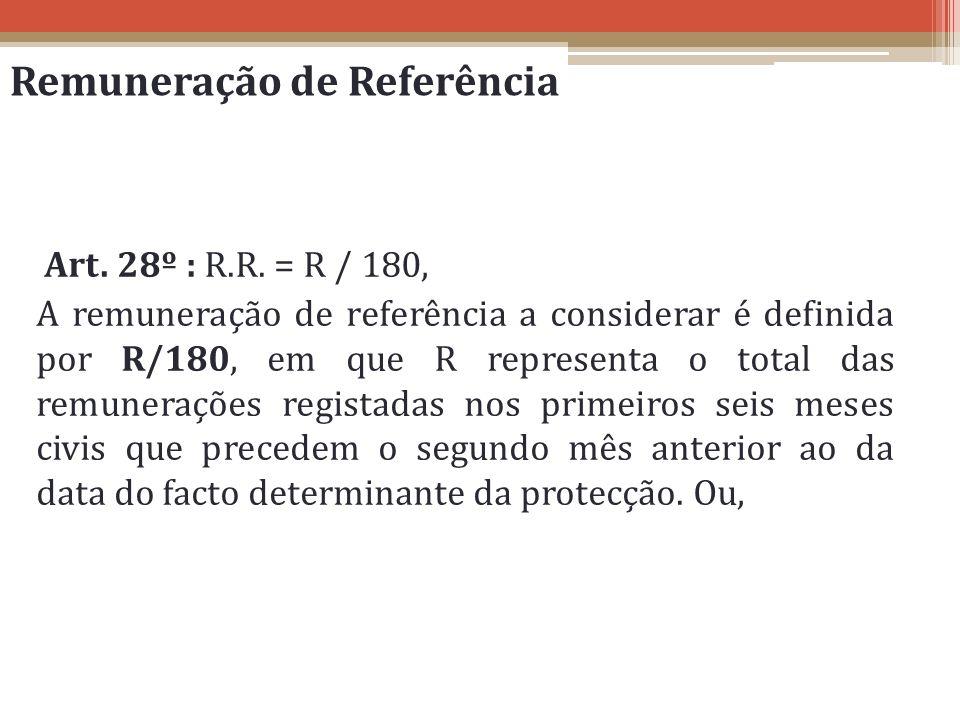 Remuneração de Referência Art. 28º : R.R. = R / 180, A remuneração de referência a considerar é definida por R/180, em que R representa o total das re