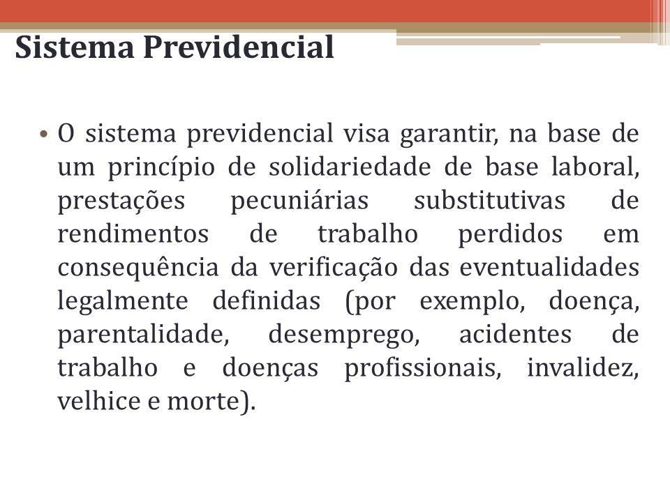 Sistema Previdencial O sistema previdencial visa garantir, na base de um princípio de solidariedade de base laboral, prestações pecuniárias substituti
