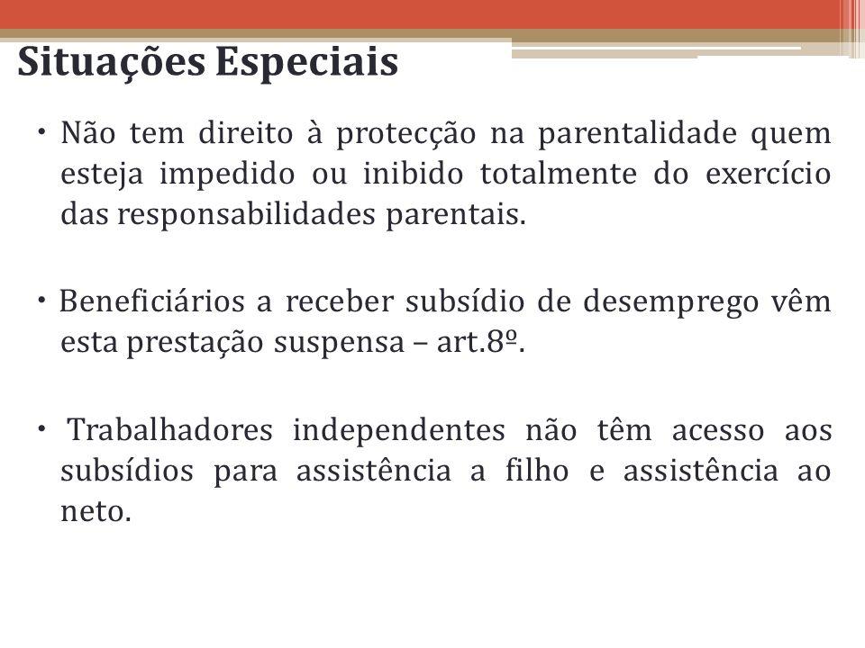 Situações Especiais Não tem direito à protecção na parentalidade quem esteja impedido ou inibido totalmente do exercício das responsabilidades parenta
