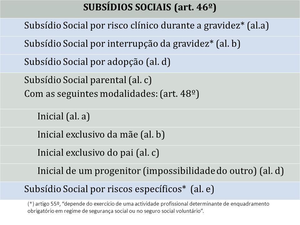 SUBSÍDIOS SOCIAIS (art. 46º) Subsídio Social por risco clínico durante a gravidez* (al.a) Subsídio Social por interrupção da gravidez* (al. b) Subsídi