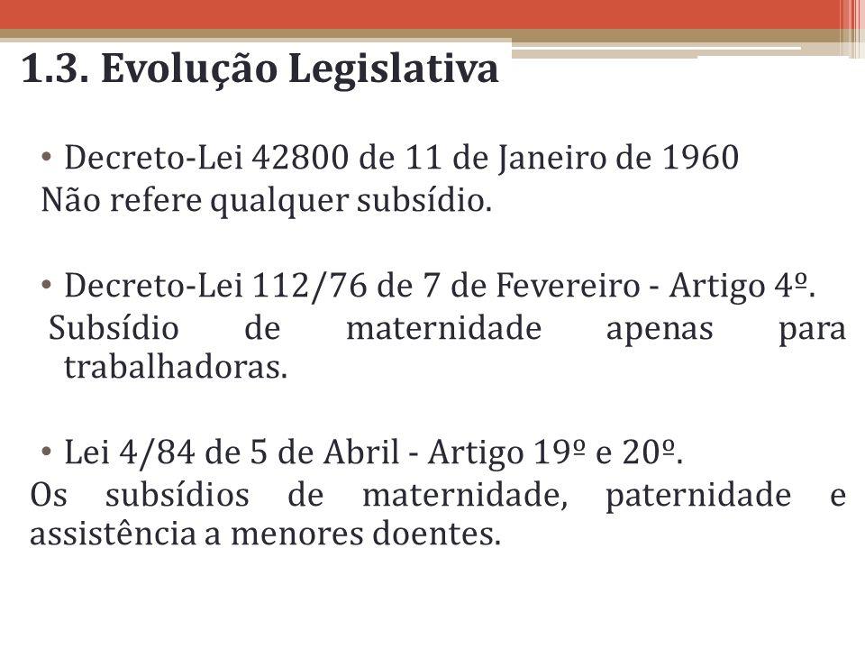 1.3. Evolução Legislativa Decreto-Lei 42800 de 11 de Janeiro de 1960 Não refere qualquer subsídio. Decreto-Lei 112/76 de 7 de Fevereiro - Artigo 4º. S