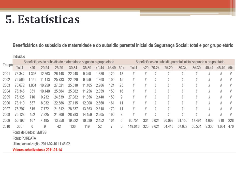 5. Estatísticas