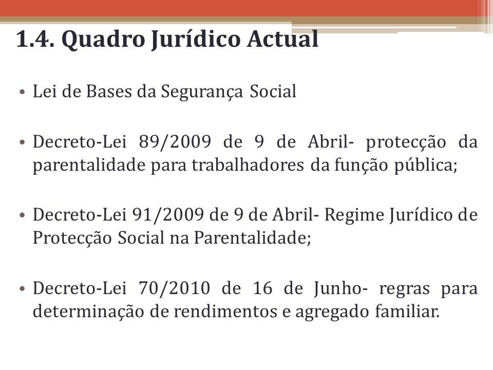 1.4. Quadro Jurídico Actual Lei de Bases da Segurança Social Decreto-Lei 89/2009 de 9 de Abril- protecção da parentalidade para trabalhadores da funçã