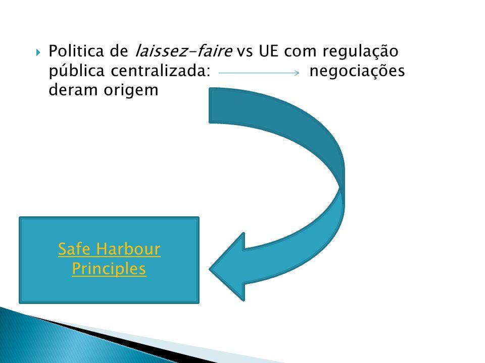 Politica de laissez-faire vs UE com regulação pública centralizada: negociações deram origem Safe Harbour Principles