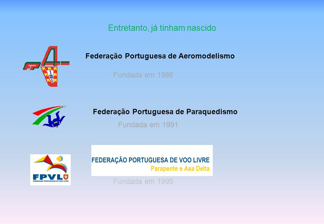 Entretanto, já tinham nascido Federação Portuguesa de Aeromodelismo Fundada em 1986 Federação Portuguesa de Paraquedismo Fundada em 1991 Fundada em 1995