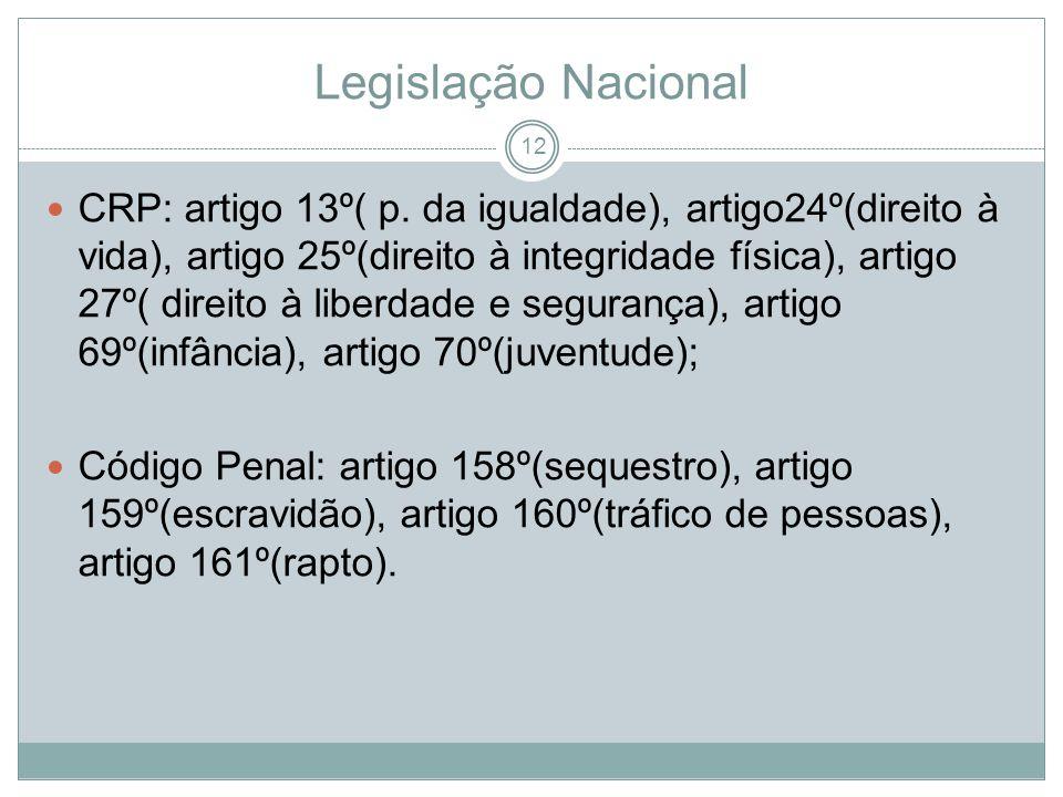 Legislação Nacional CRP: artigo 13º( p. da igualdade), artigo24º(direito à vida), artigo 25º(direito à integridade física), artigo 27º( direito à libe