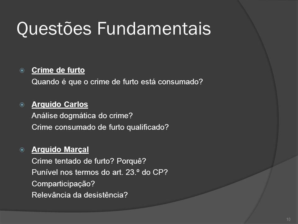 10 Questões Fundamentais Crime de furto Quando é que o crime de furto está consumado? Arguido Carlos Análise dogmática do crime? Crime consumado de fu