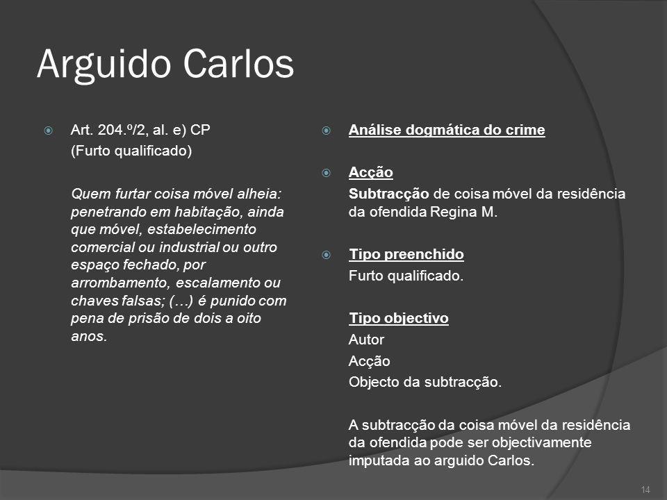 14 Arguido Carlos Art. 204.º/2, al. e) CP (Furto qualificado) Quem furtar coisa móvel alheia: penetrando em habitação, ainda que móvel, estabeleciment
