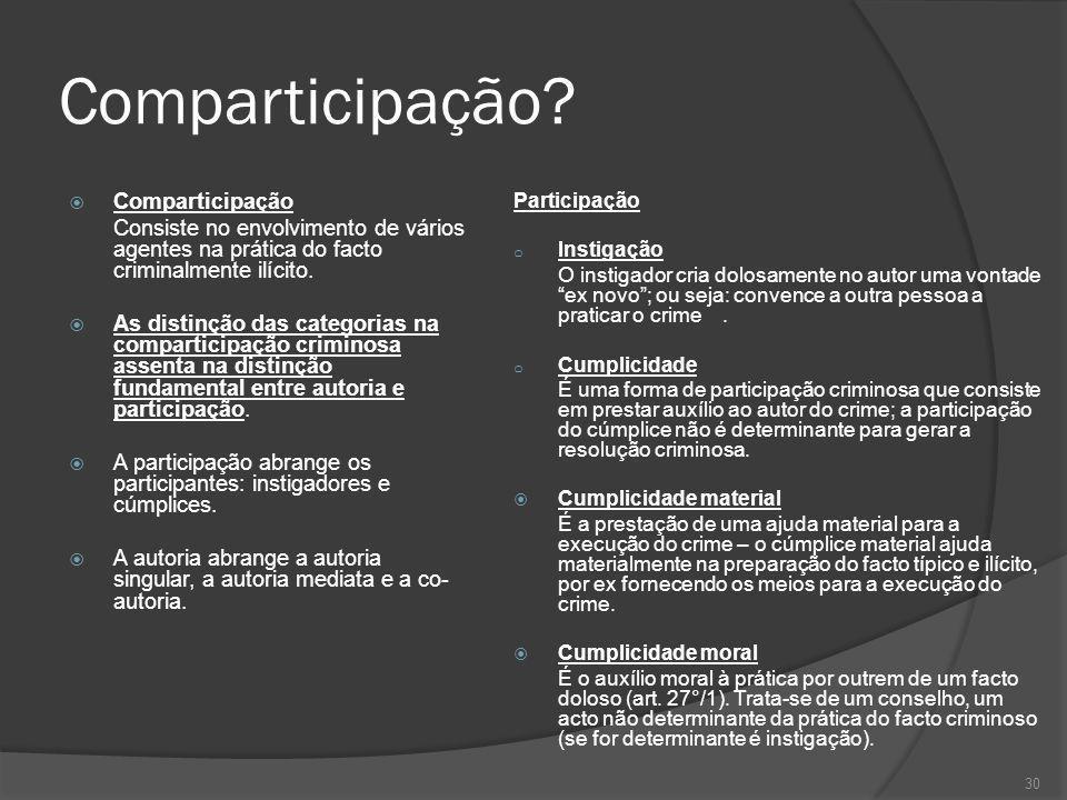 30 Comparticipação? Comparticipação Consiste no envolvimento de vários agentes na prática do facto criminalmente ilícito. As distinção das categorias