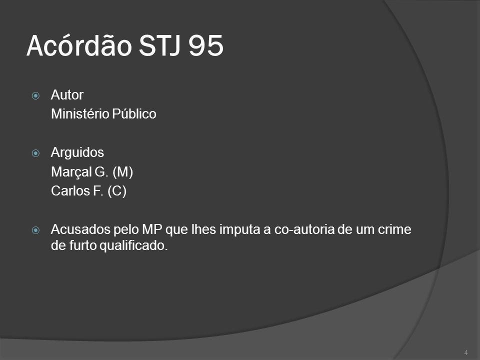 4 Acórdão STJ 95 Autor Ministério Público Arguidos Marçal G. (M) Carlos F. (C) Acusados pelo MP que lhes imputa a co-autoria de um crime de furto qual
