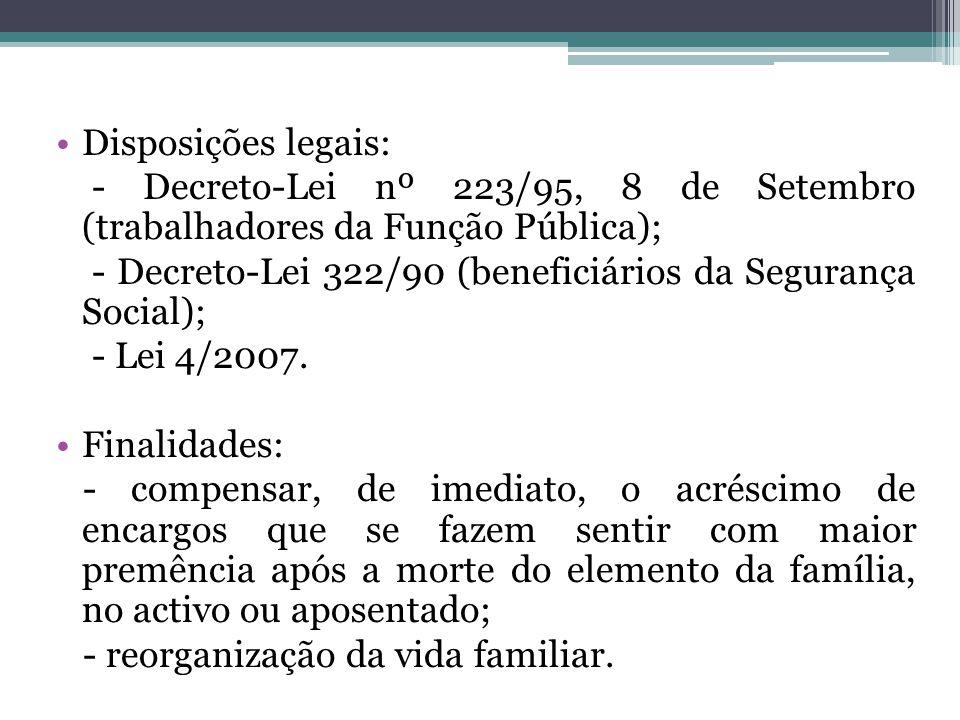 Disposições legais: - Decreto-Lei nº 223/95, 8 de Setembro (trabalhadores da Função Pública); - Decreto-Lei 322/90 (beneficiários da Segurança Social)