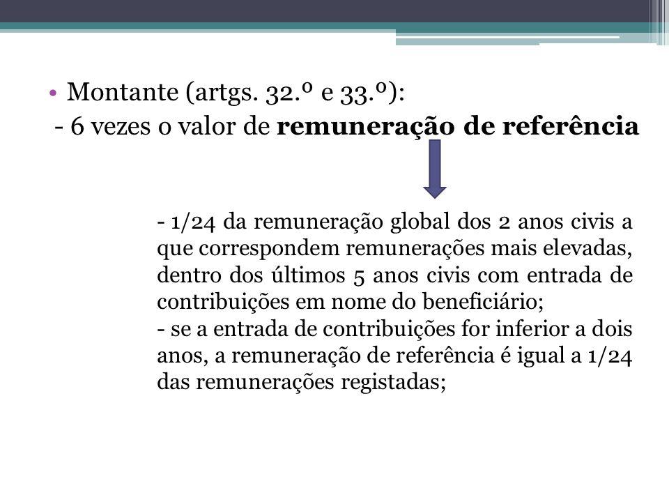 Montante (artgs. 32.º e 33.º): - 6 vezes o valor de remuneração de referência - 1/24 da remuneração global dos 2 anos civis a que correspondem remuner