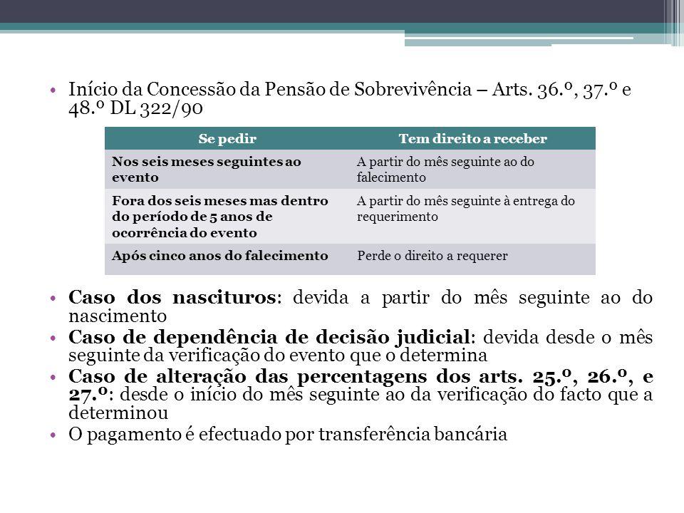 Início da Concessão da Pensão de Sobrevivência – Arts. 36.º, 37.º e 48.º DL 322/90 Caso dos nascituros: devida a partir do mês seguinte ao do nascimen