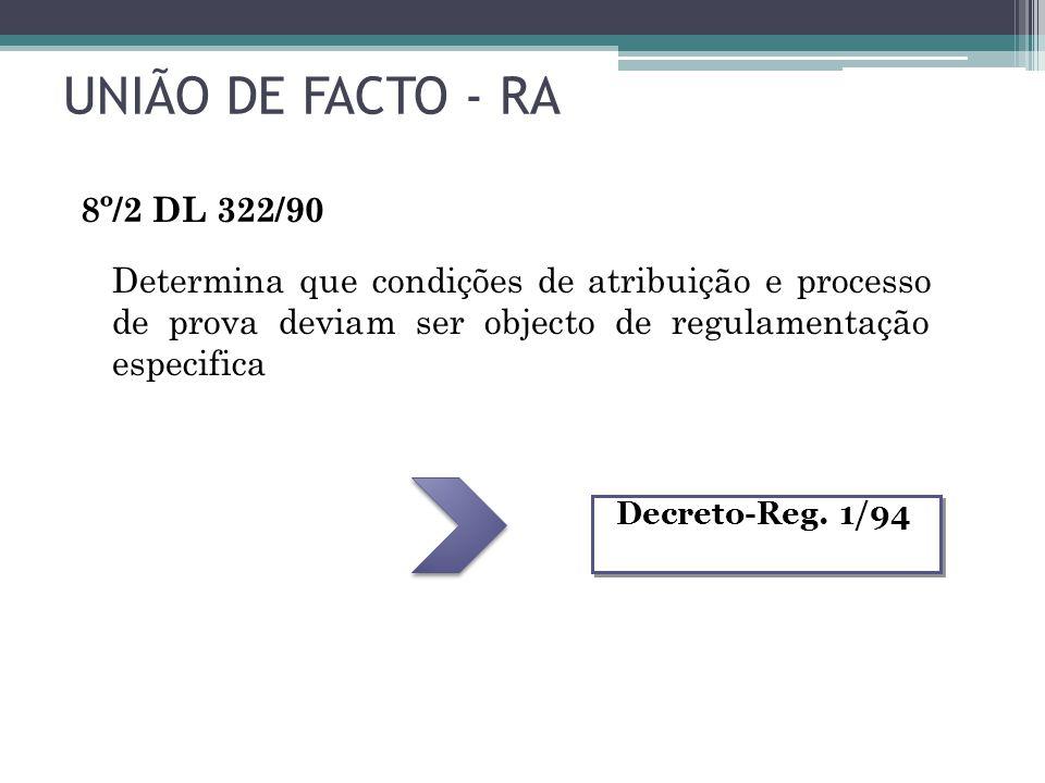 UNIÃO DE FACTO - RA Decreto-Reg. 1/94 Determina que condições de atribuição e processo de prova deviam ser objecto de regulamentação especifica 8º/2 D