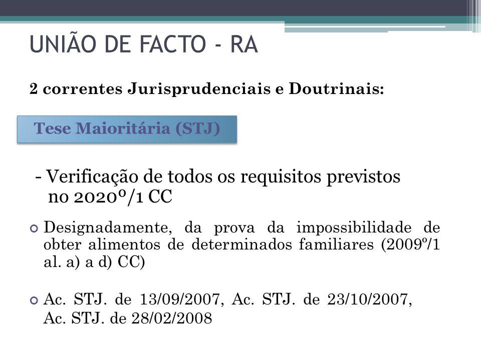 UNIÃO DE FACTO - RA - Verificação de todos os requisitos previstos no 2020º/1 CC 2 correntes Jurisprudenciais e Doutrinais: Designadamente, da prova d