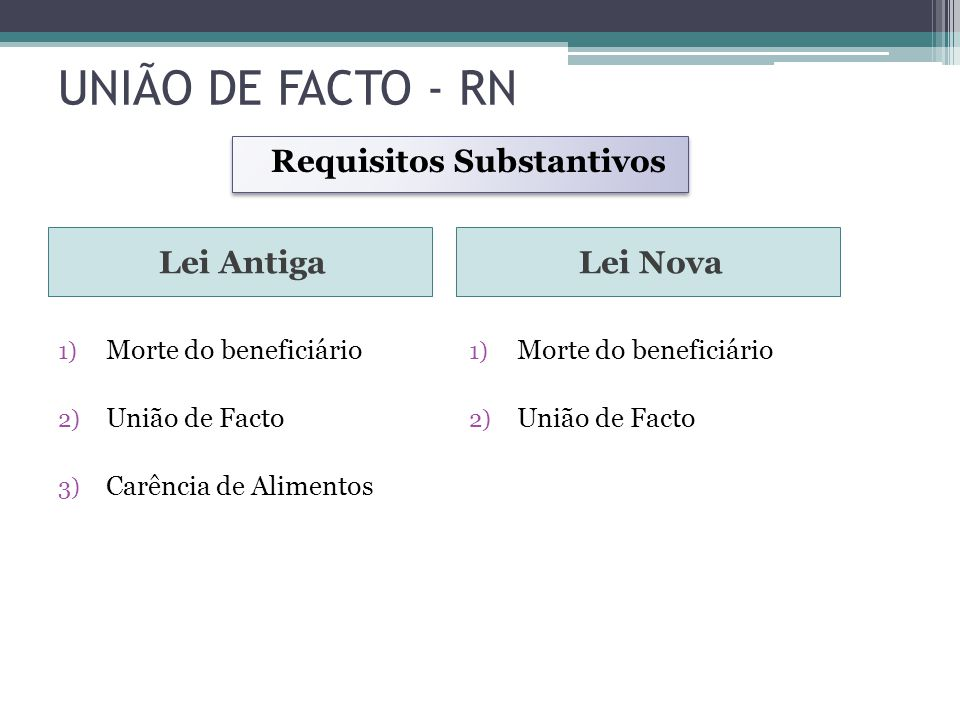UNIÃO DE FACTO - RN 1) Morte do beneficiário 2) União de Facto 3) Carência de Alimentos 1) Morte do beneficiário 2) União de Facto Lei AntigaLei Nova