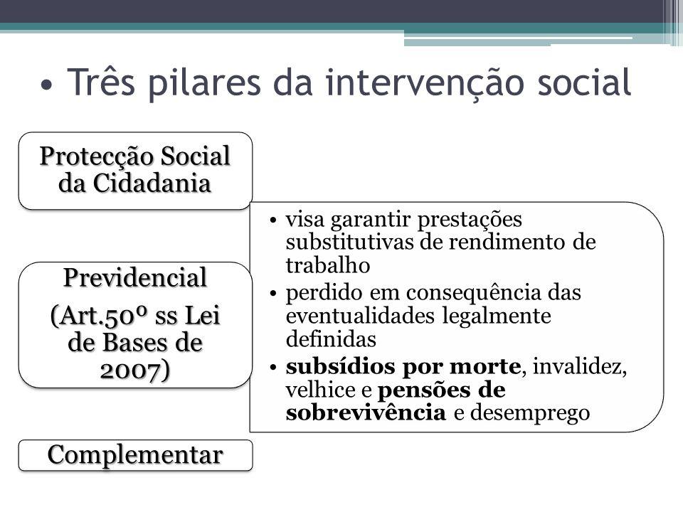 Protecção Social da Cidadania visa garantir prestações substitutivas de rendimento de trabalho perdido em consequência das eventualidades legalmente d