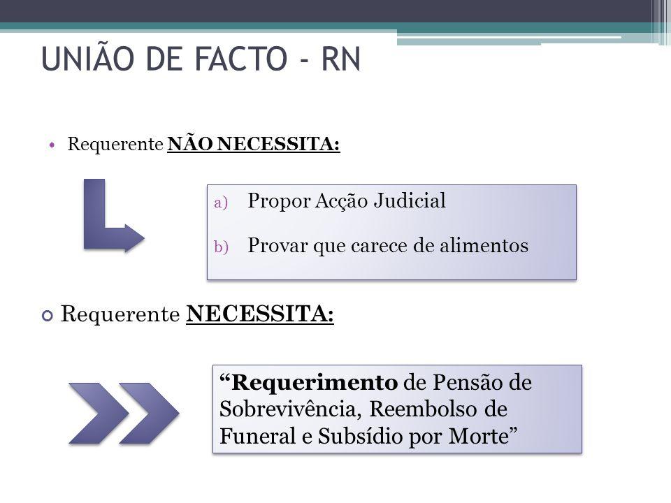 UNIÃO DE FACTO - RN a) Propor Acção Judicial b) Provar que carece de alimentos a) Propor Acção Judicial b) Provar que carece de alimentos Requerente N