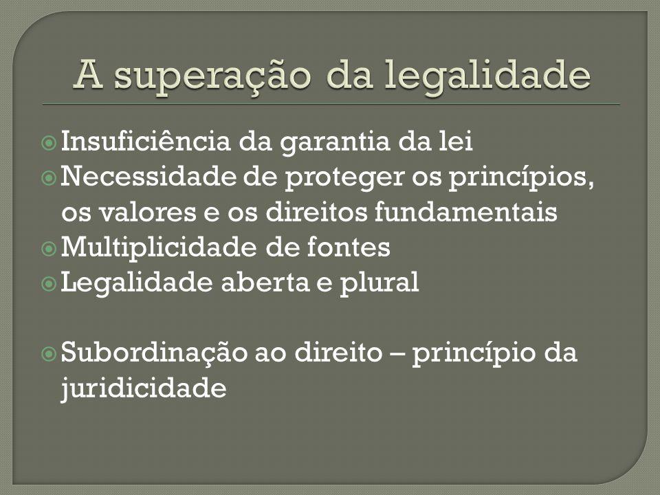Princípio da justiça Princípio da boa-fé Princípio da proteção da confiança legítima – tutela a previsibilidade no seio da Administração Pública Decorrência – Artigo 140.º do CPA (sobre a revogação dos atos administrativos válidos)