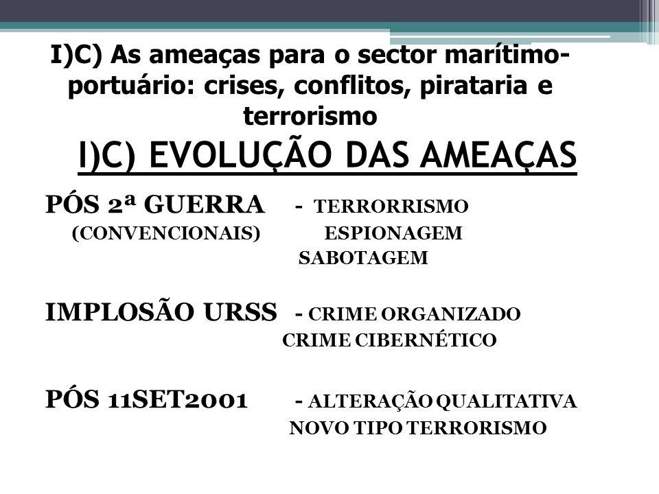 I)C) EVOLUÇÃO DAS AMEAÇAS PÓS 2ª GUERRA - TERRORRISMO (CONVENCIONAIS) ESPIONAGEM SABOTAGEM IMPLOSÃO URSS - CRIME ORGANIZADO CRIME CIBERNÉTICO PÓS 11SE