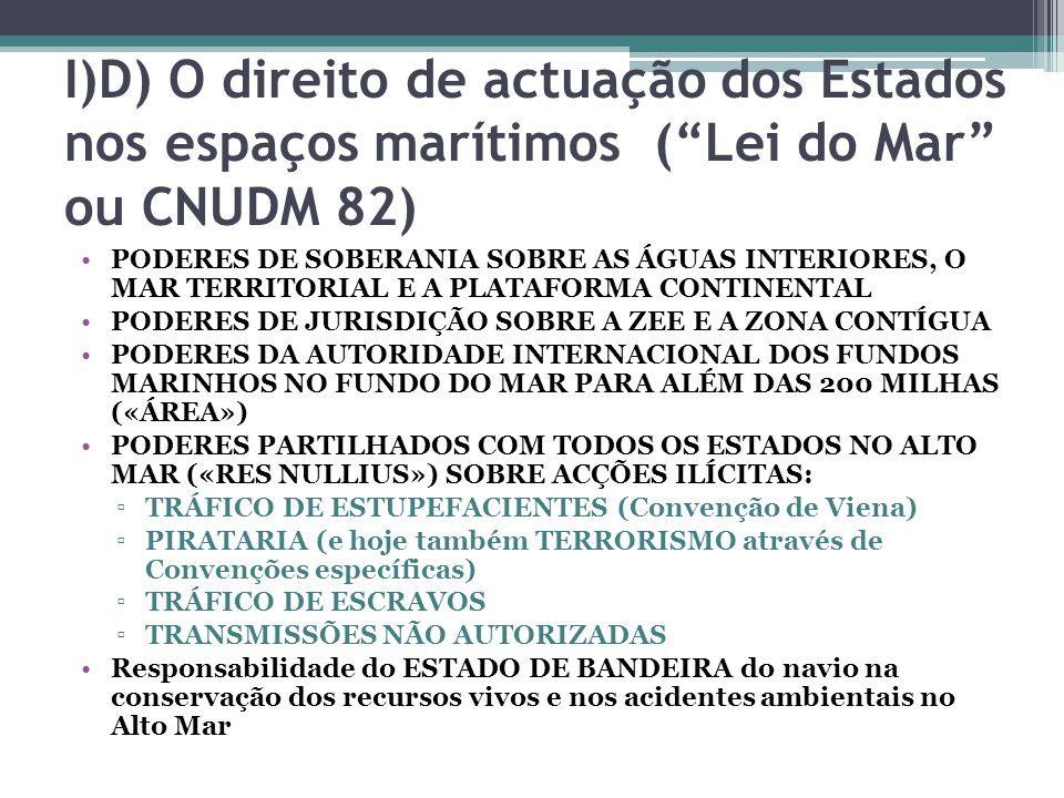 I)D) O direito de actuação dos Estados nos espaços marítimos (Lei do Mar ou CNUDM 82) PODERES DE SOBERANIA SOBRE AS ÁGUAS INTERIORES, O MAR TERRITORIA