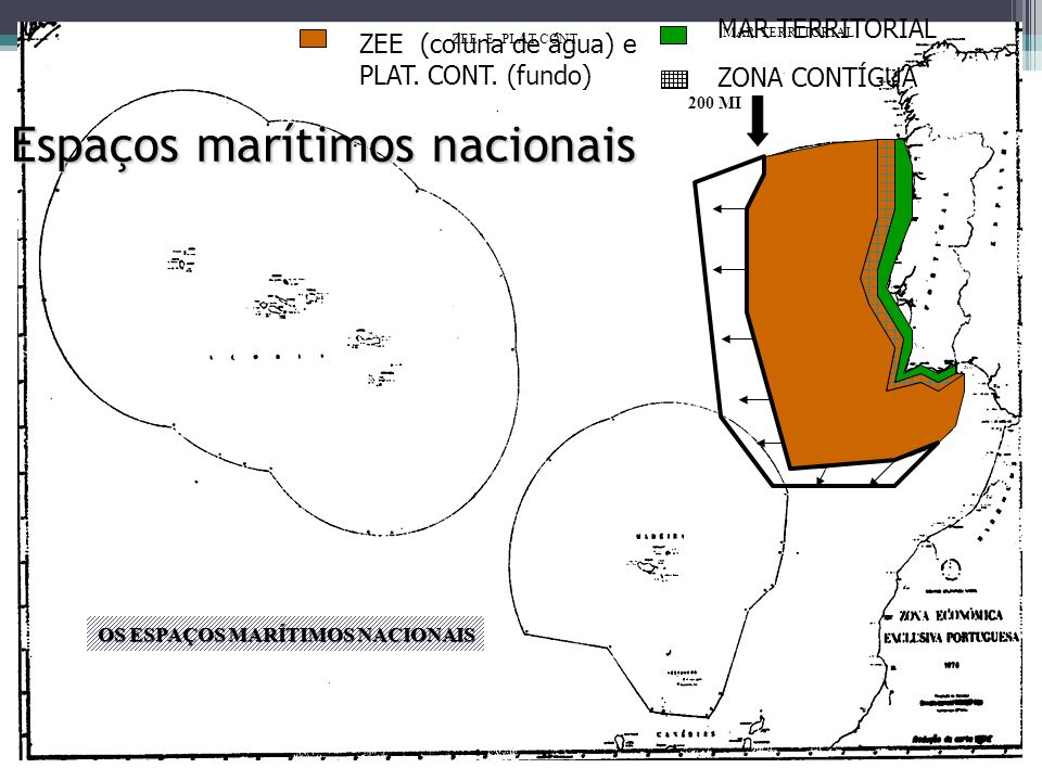 MAR TERRITORIAL 200 MI ZEE E PLAT.CONT. OS ESPAÇOS MARÍTIMOS NACIONAIS Espaços marítimos nacionais ZEE (coluna de água) e PLAT. CONT. (fundo) MAR TERR